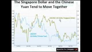 A Forex Trader Loophole for the Chinese Yuan