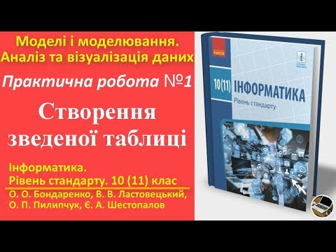 Практична робота 1. Створення зведеної таблиці | 10(11) клас | Бондаренко