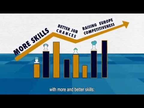 Know skills for future work in Europe!!