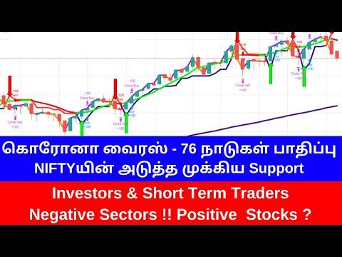 கொரோனா வைரஸ் - 76 நாடுகள் பாதிப்பு NIFTYயின் அடுத்த முக்கிய Support |Sectors & Stocks|ALICE BLUE|TTZ