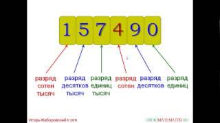 5.01. Обозначение натуральных чисел.