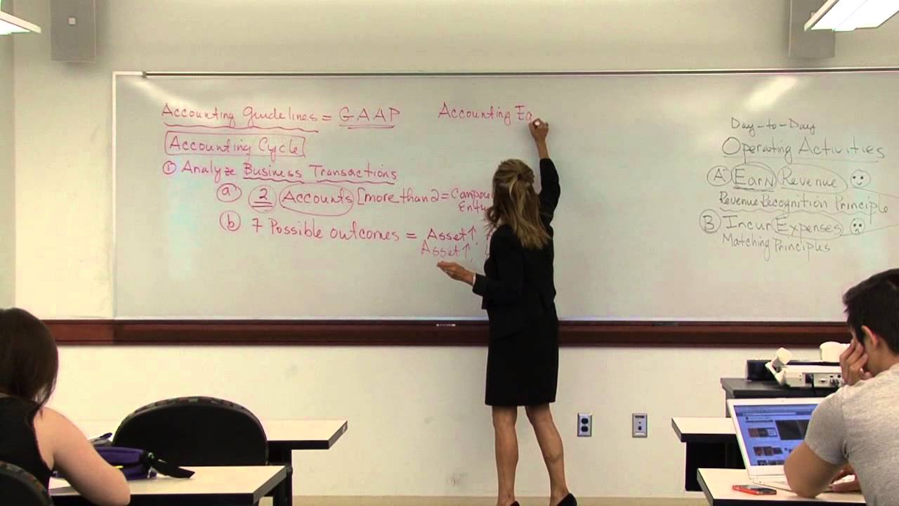 Accounting Class 6/03/2014 - Introduction - YouTube