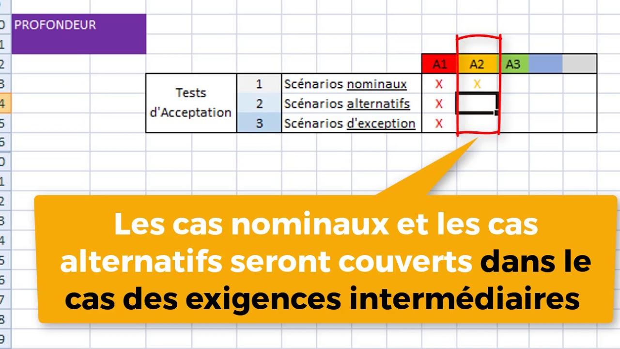 C2- Stratégie de test - Définir les approches de test ...