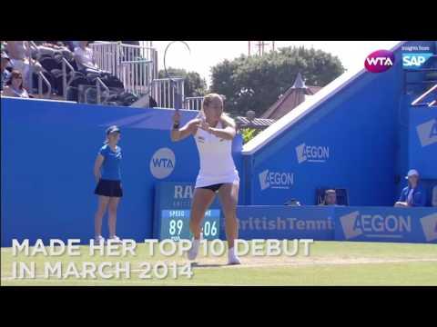 Dominika Cibulkova's Career in 60 Seconds