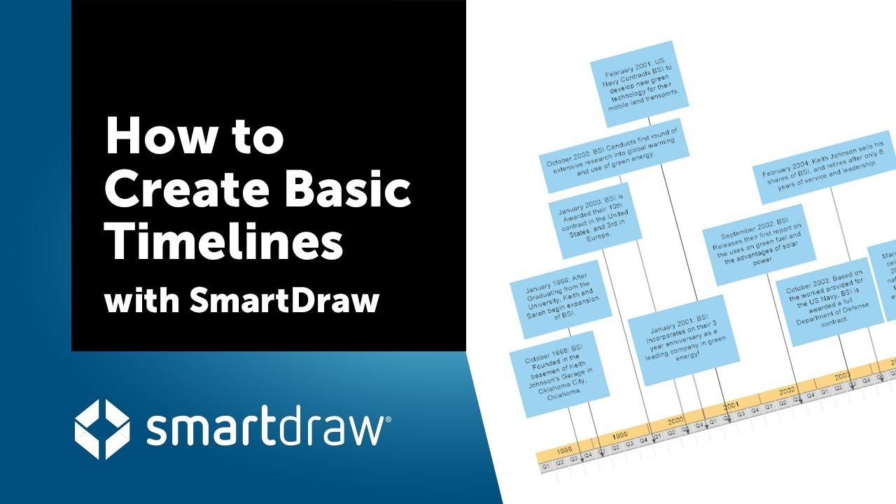 Timeline - How to Create a Timeline