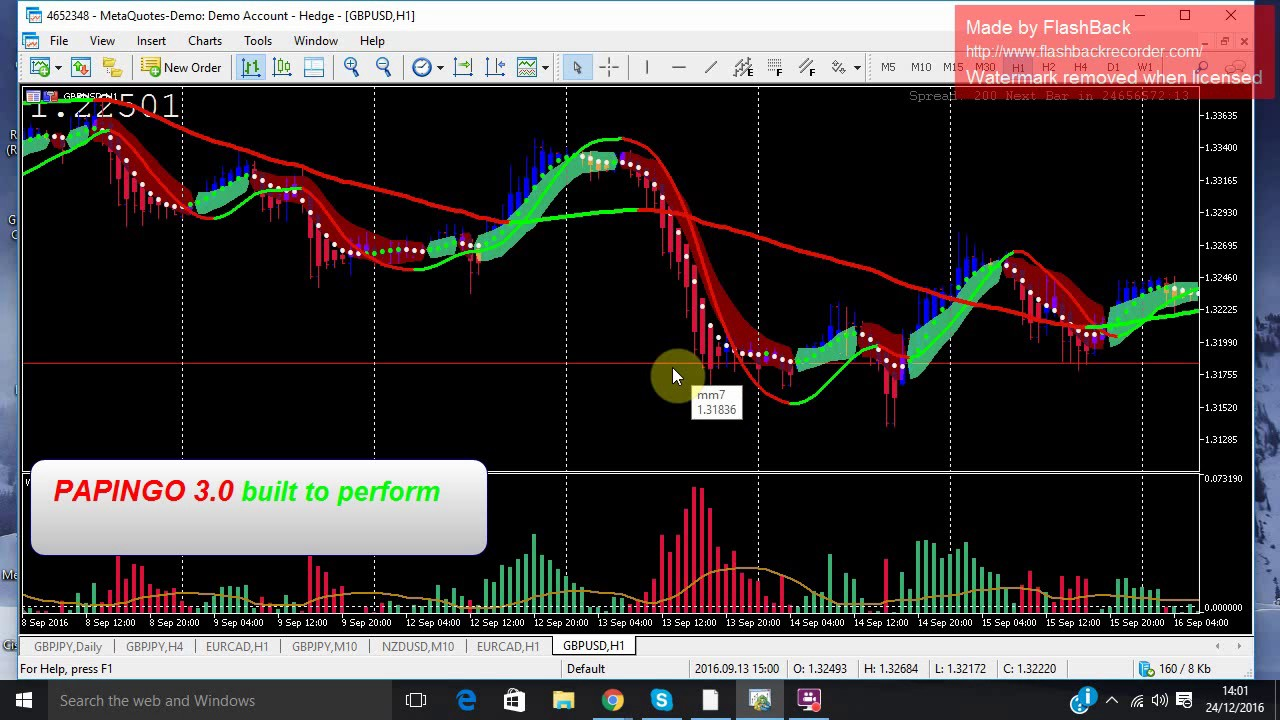 Machine learning forex trading