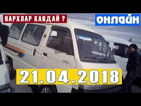 Узбекистон АВТОМОБИЛ БОЗОРИДАГИ ХОЛАТНИ КЎРИНГ   21.04.2018