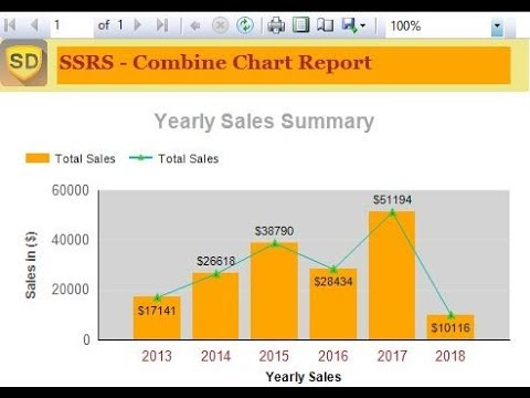 SSRS - How to Combine Column Chart with Line Chart