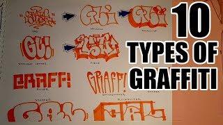 Download Video 10 Types of Graffiti MP3 3GP MP4