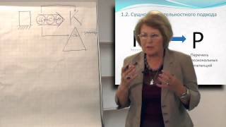 Лекция 5: Обеспечение деятельностного подхода в образовательном процессе