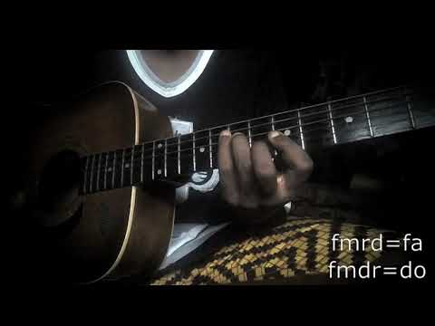 Download Nigeria highlife solo and chord progression part 4