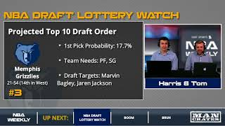 NBA Draft Lottery: Current Order And Projected Picks Presented by Chubbies Shorts