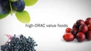 nutraMetrix Isotonix® Maximum ORAC Formula  Product Demo