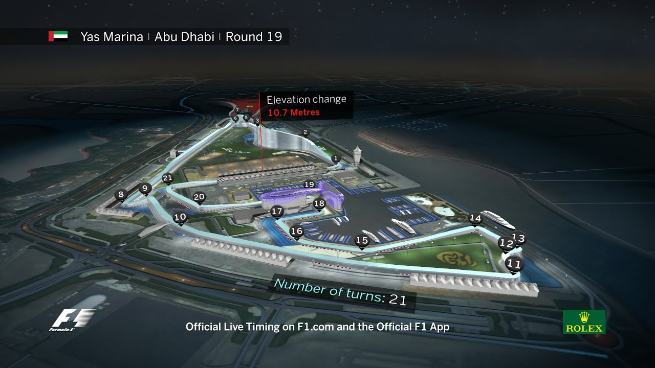 Circuito Yas Marina : F1 circuit guide yas marina abu dhabi grand prix youtube