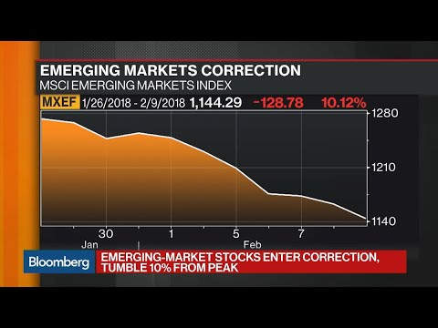 Emerging Market Stocks Enter Correction