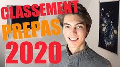 Conseils et avis classement prépas EC - Prépa ECE au lycée Henri IV