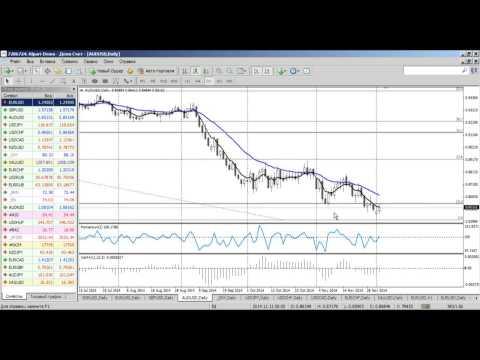 Среднесрочный анализ валютных курсов на Форекс от 02.12.2014