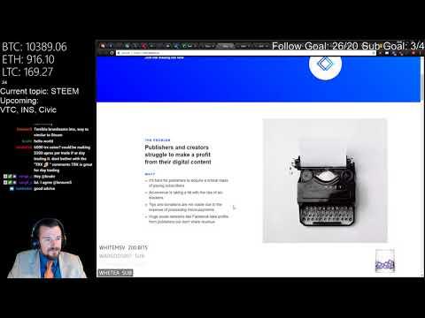 Cryptocurrency Fundamental Analysis - STEEM (STEEM)