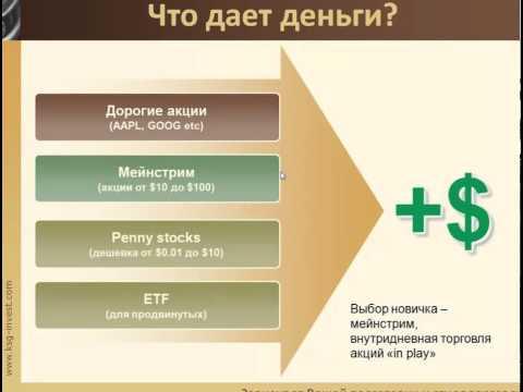 Американская фондовая биржа (American Stock Exchange (AMEX))