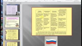 видео Основной закон СССР VS Конституция Россия, Украина, Казахстан, Беларусь ☭ Власть, народ, источник