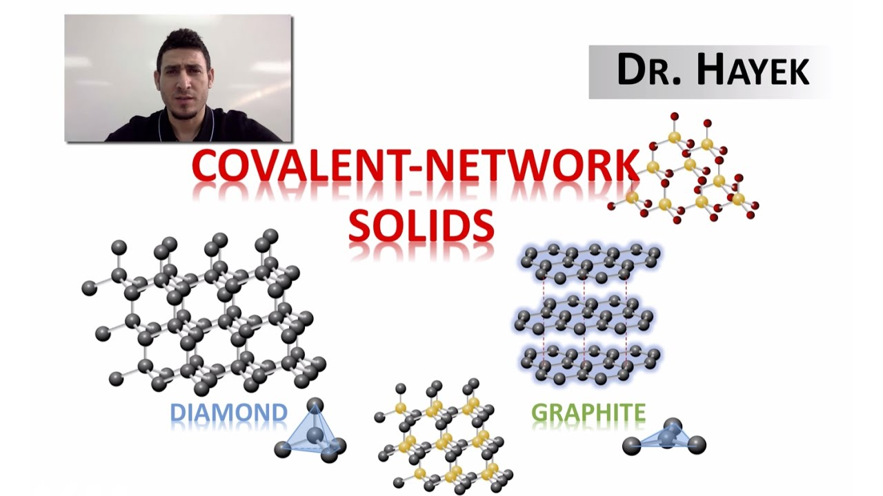 Covalent Solids Covalent-Network Solid...