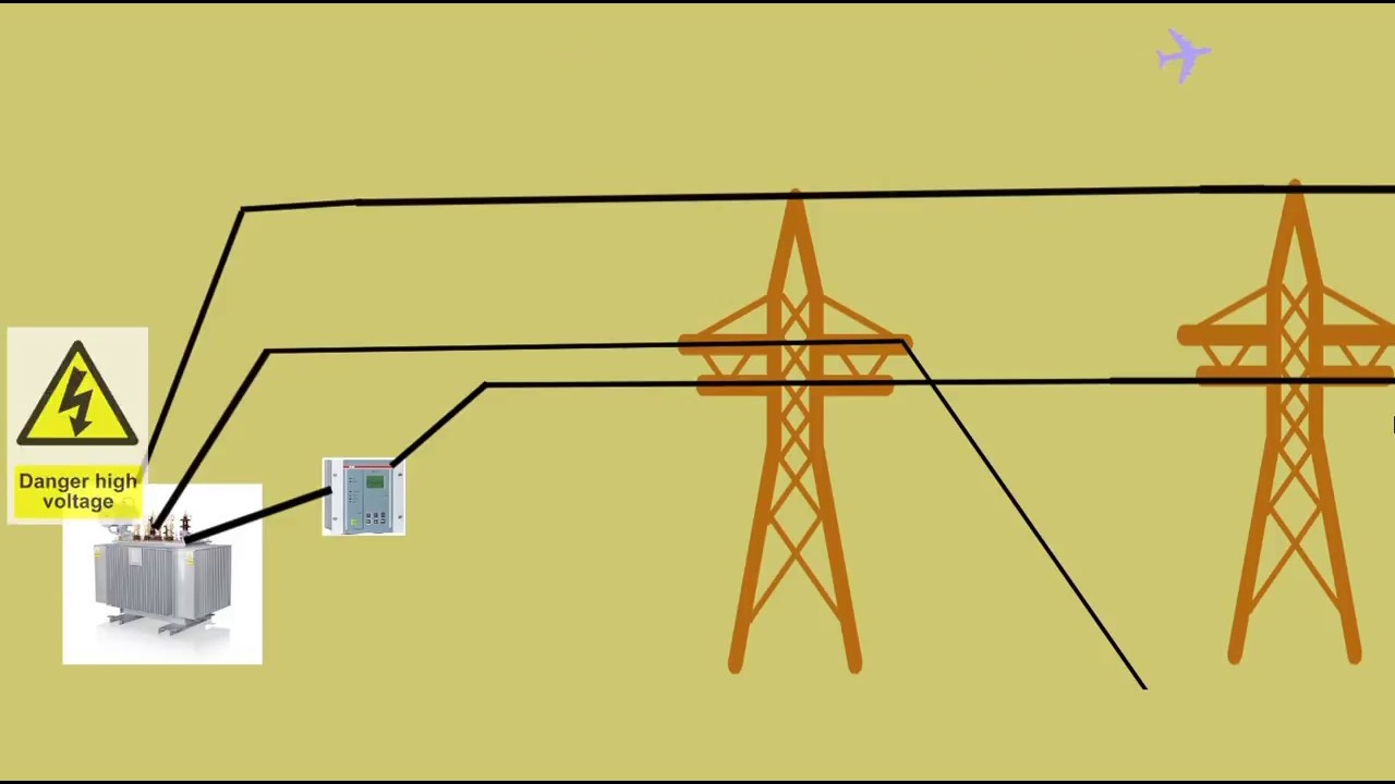 Protection Relay Power System Youtube Distance Circuit Diagram