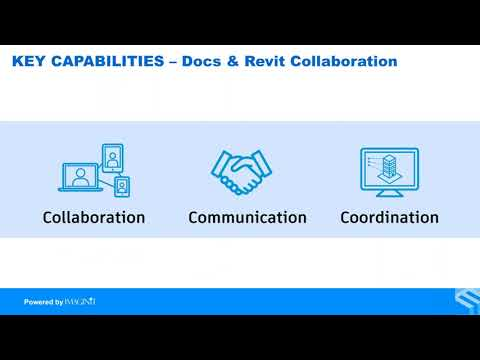 Mastering Collaboration in the Cloud