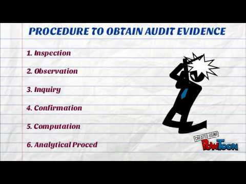 audit chapter 6 Controls that apply to the processing of specific computer applications and are part of the computer programs used in the accounting system.