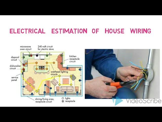 Electrical Estimation Electrical House Wiring Estimation Youtube