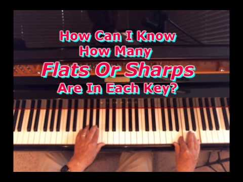 How Can I Know How Many Sharps Or Flats Are In Each Key?