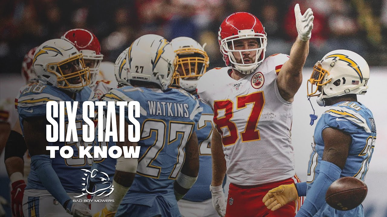 Chiefs vs. Chargers: Keys to victory in Week 2