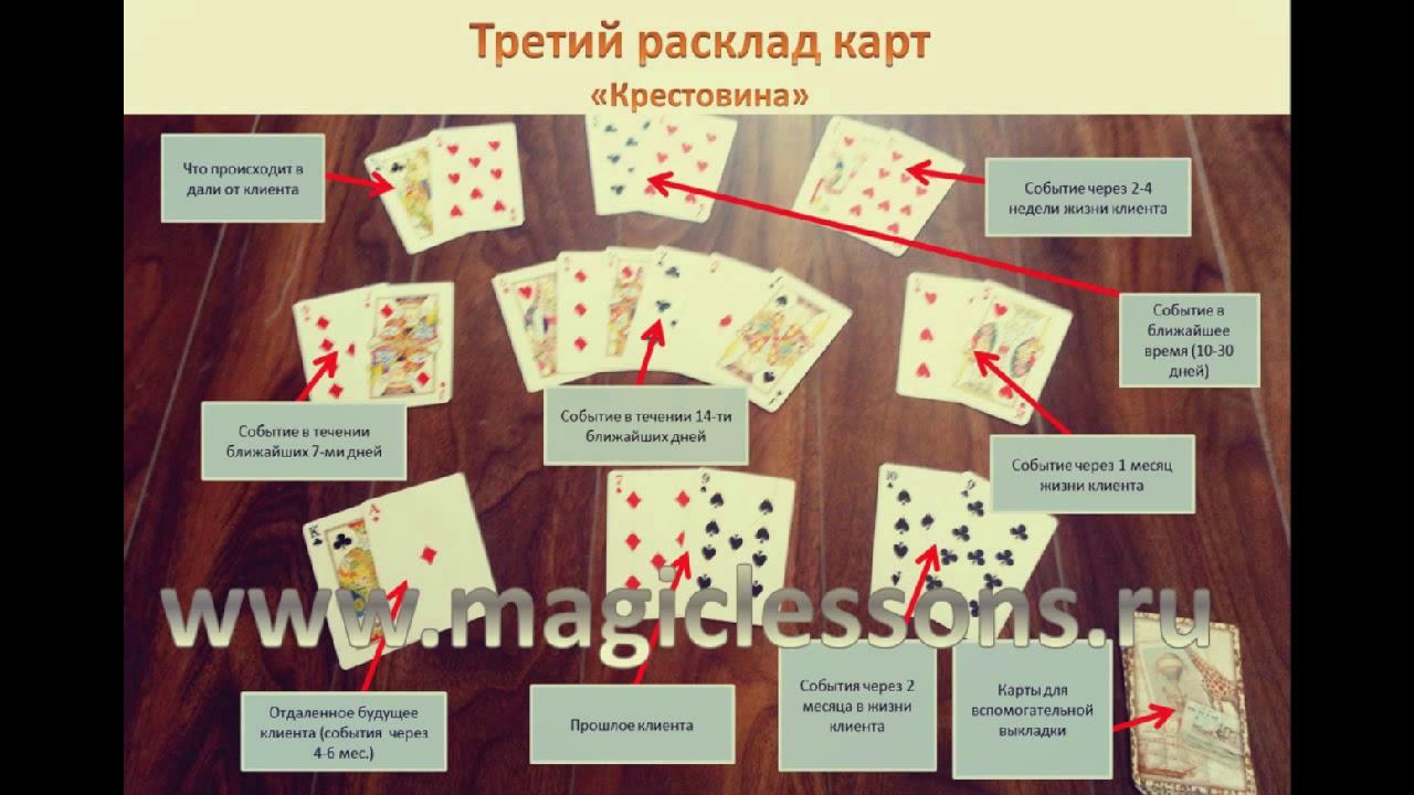 Гадание на жениха на простых картах гадание на картах таро на врага