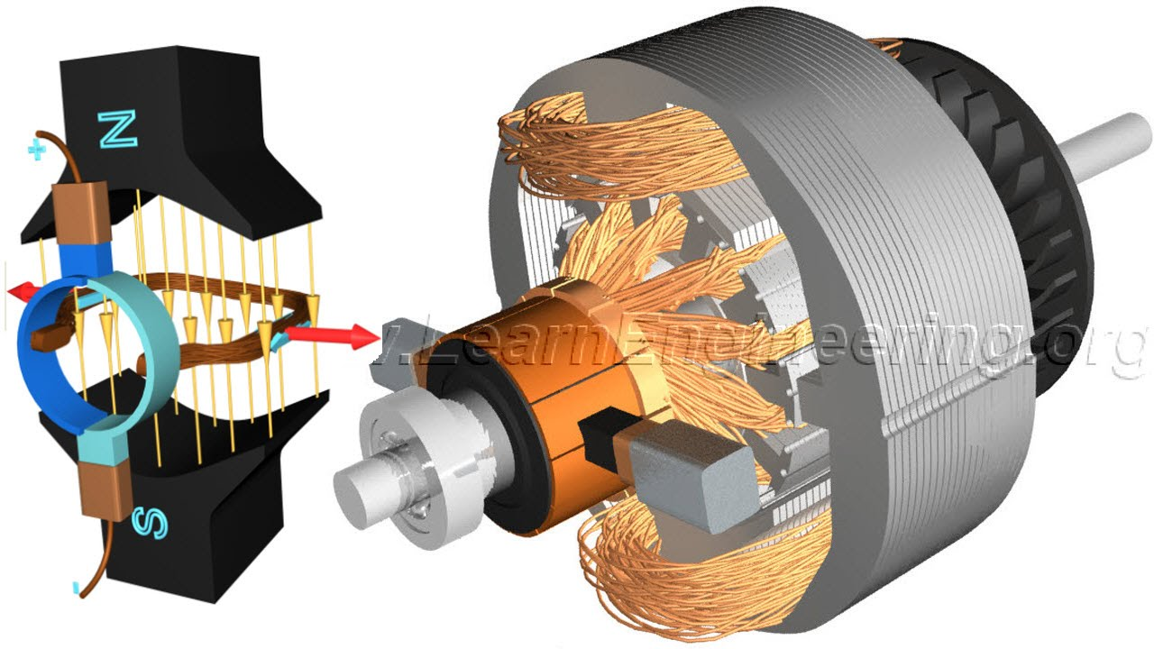 Dc motor how it works doovi for What is dc motor