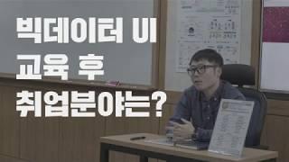 대구국비지원, 경북산업직업전문학교에서 빅데이터 UI 과…