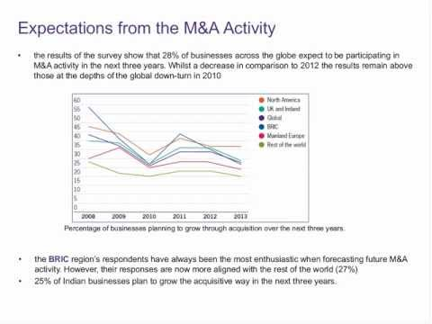 Webcast on Mergers & acquisitions The rise of the cross-border transaction