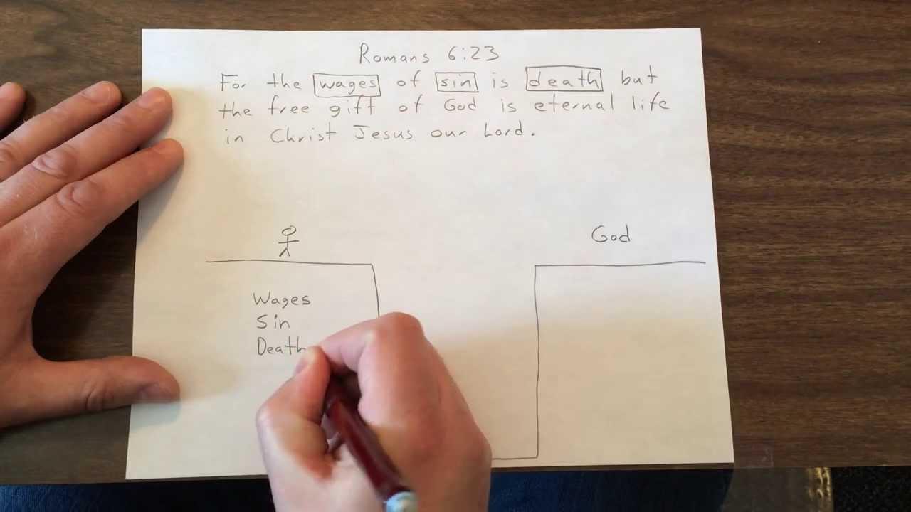 One verse gospel presentation with bridge diagram based on romans one verse gospel presentation with bridge diagram based on romans 623 youtube ccuart Gallery