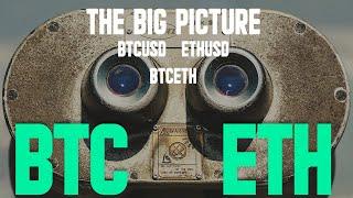 #Bitcoin & #Ethereum Technical Analysis & Price Prediction News