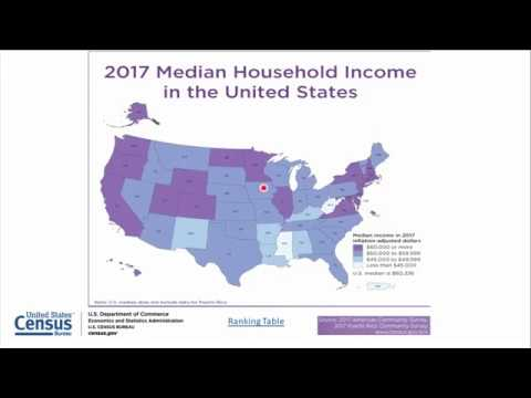 Income & Poverty Related Statistics Webinar