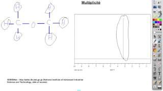 Spectres RMN