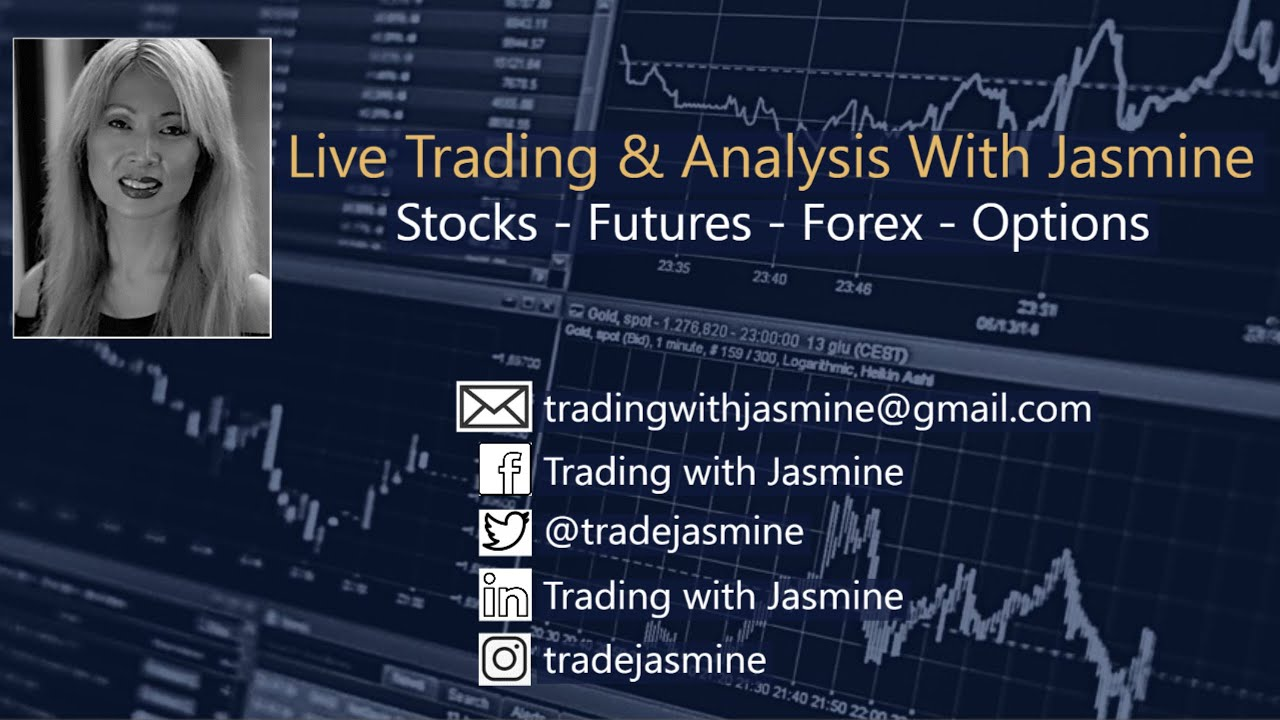 Trading with Jasmine - Daily Markets and Basic Trading Rules