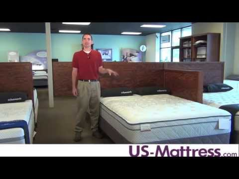 What Is The Right Size Mattress For Me?