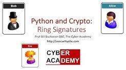 Ring Signatures