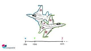 Aerei da combattimento – Votazioni del 27 settembre 2020