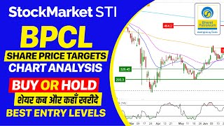Oct 2020 bpcl share price targets   bpcl stock news   Bpcl share Forecast buysell   Bharat petroleum