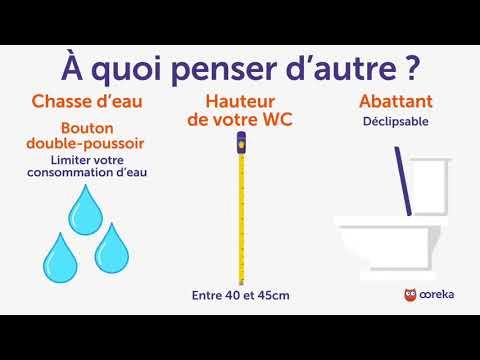 choisir-et-installer-un-wc---ooreka.fr
