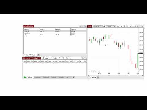 Use the Market Analyzer to Change Instruments in NinjaTrader
