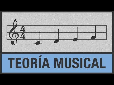 Teoría Musical - Síncopa - Lección #15