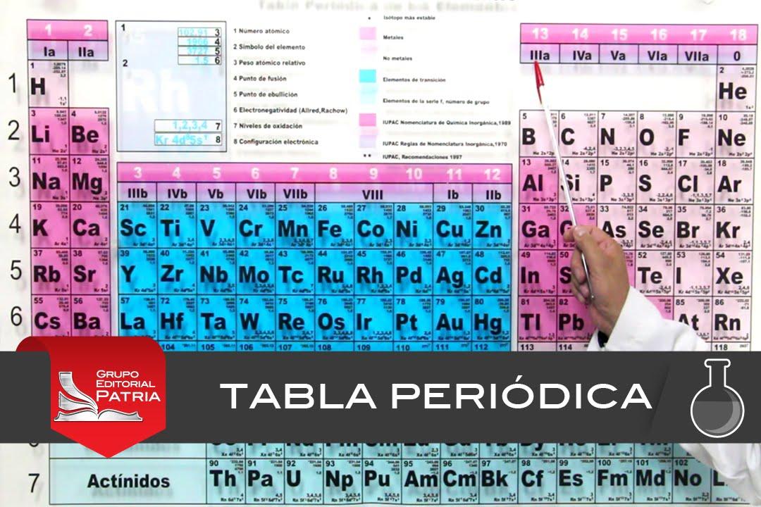 Tabla periodica fcil de aprender qumica youtube tabla periodica fcil de aprender qumica urtaz Images