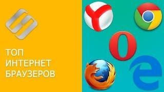 видео В целях безопасности internet explorer...