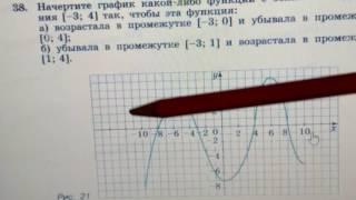 37 Алгебра 9 класс, На рисунке изображен график функции